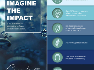 Imagine the Impact (www.cremation-by-water.com)